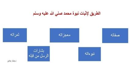 5 خطوات