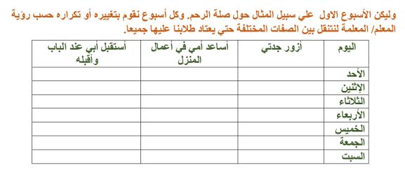 جدول السلوكيات