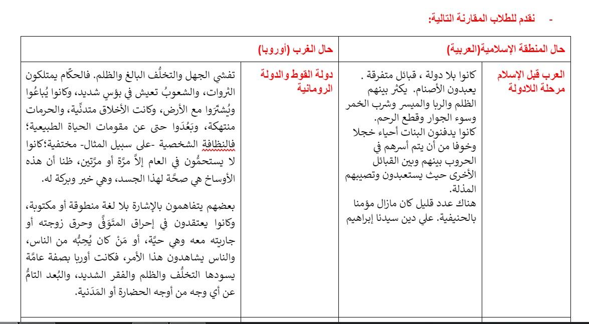 الجدول 1