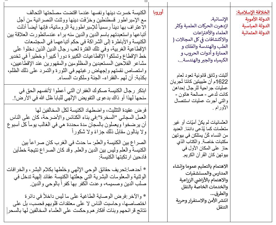 الجدول 3