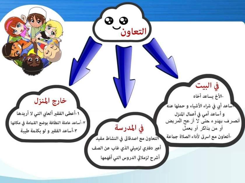 بوستر التعاون (2)