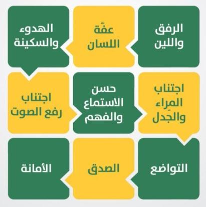 آداب الحوار الاسلامي