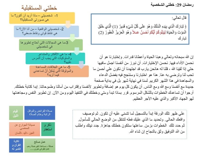 الصفحة 29